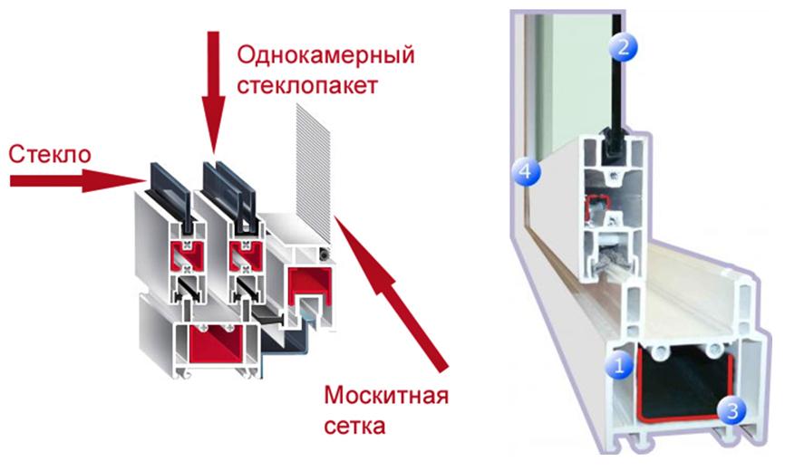 Раздвижные пластиковые системы slidors, системы slidors, алю.